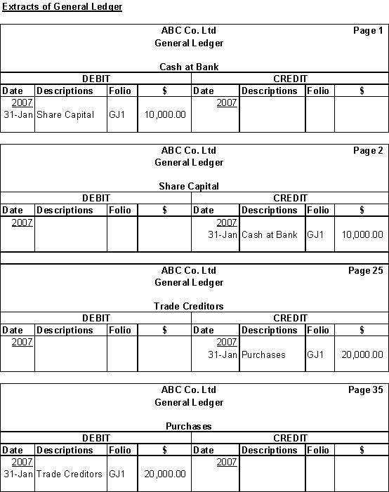 General Ledger for Capital Injection and Purchases ...