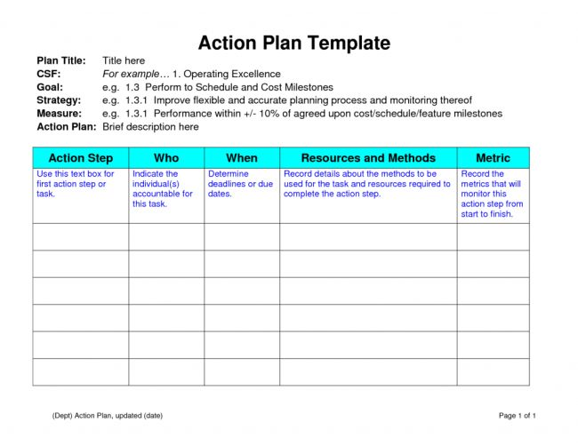 Inspiring Business Action Plan Template Example with Title and ...