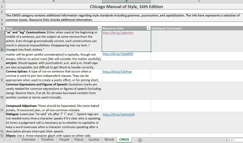 Editor: Manuscript Style Sheet Template - Word Bank Writing & Editing