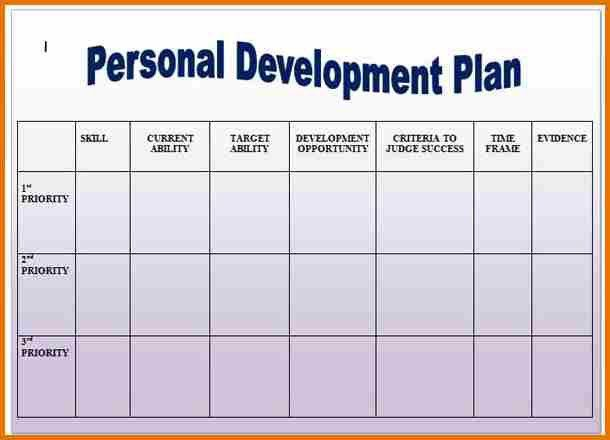 Personal Business Plan Template. Personal Sales Business Plan ...
