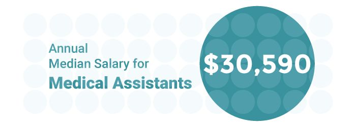 Medical Assistant Programs and Careers   Medical Assisting