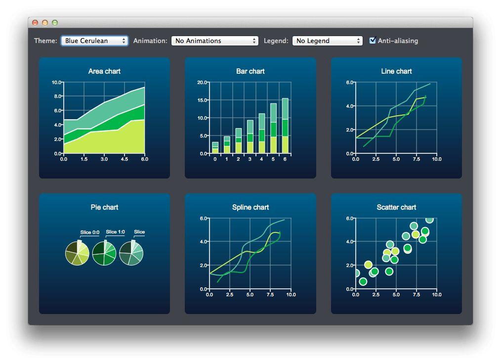 Chart Themes Example   Qt Charts 5.9