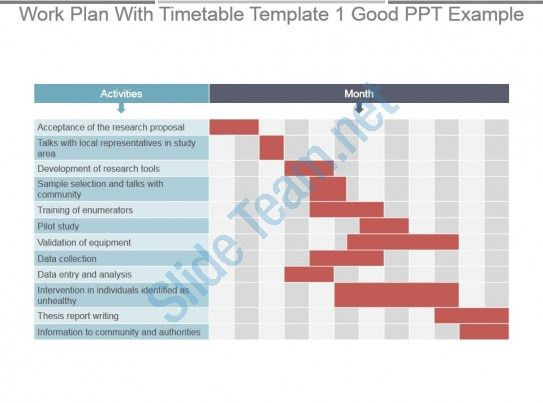 Work Plan With Timetable Template 1 Good Ppt Example ...