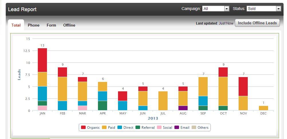 AdLuge Update: Lead Status Filtering in Lead Report | AdLuge