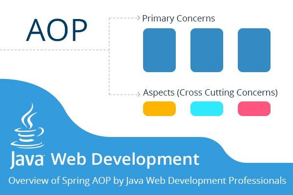 Overview of Spring Aspect Oriented Programming (AOP) - DZone Java