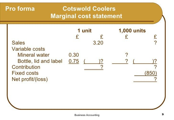 17a marginal costing & breakeven analysis
