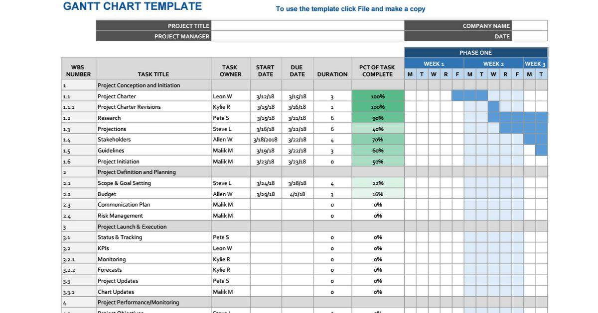 GANTT CHART TEMPLATE - Google Sheets