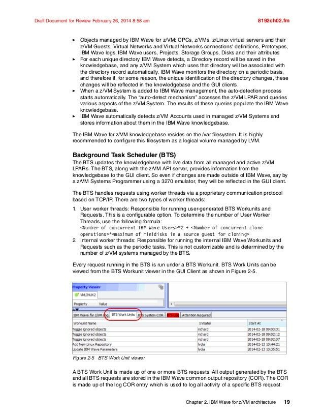 IBM Wave Redbook