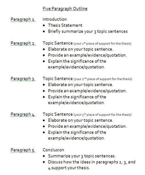 18 your turn topic sentence. example introduction example. essay ...