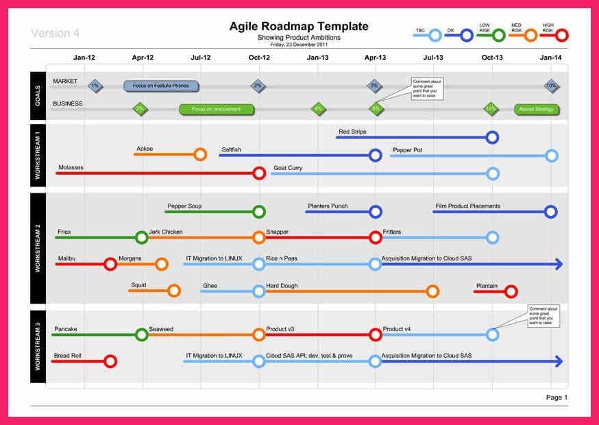 Roadmap Template. Technology-Roadmap-Template ...