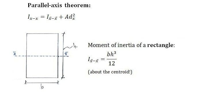 Question 2 | C4.5 Parallel-Axis Theorem | Statics