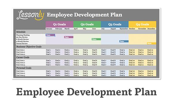 Employee Training Plan Template | cyberuse
