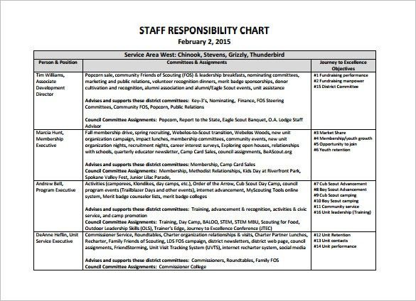 Responsibility Chart Template – 11+ Free Sample, Example, Format ...