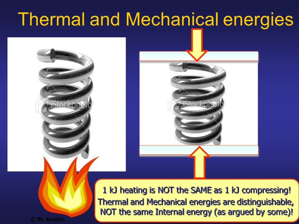 Reflections on Caloric Theory and Thermal Energy by Prof. M. Kostic