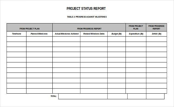 11+ Status Report Templates – Free Sample, Example, Format ...