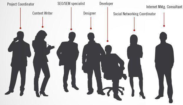 How does social media affect employment, jobs apply solar ...