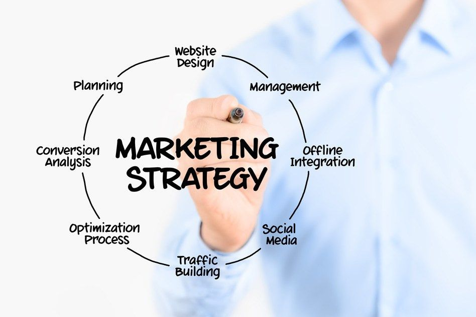 Marketing Strategy Consulting Service - Small Business Growth ...
