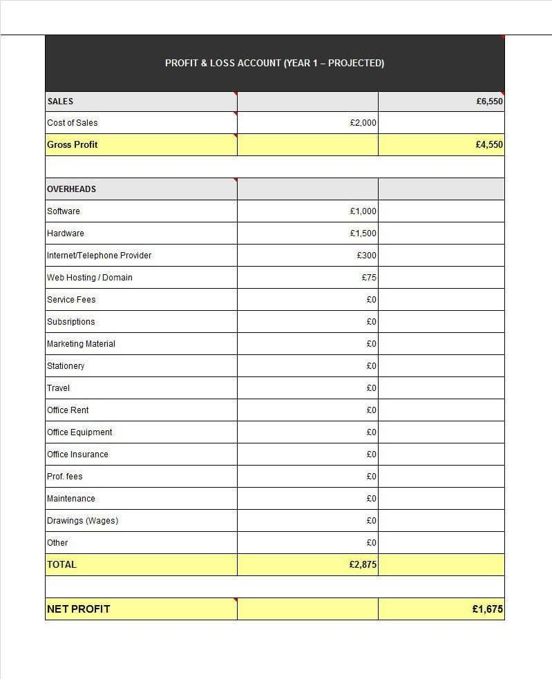 Restaurant P&l Statement Template Profit And Loss For Restaurant ...