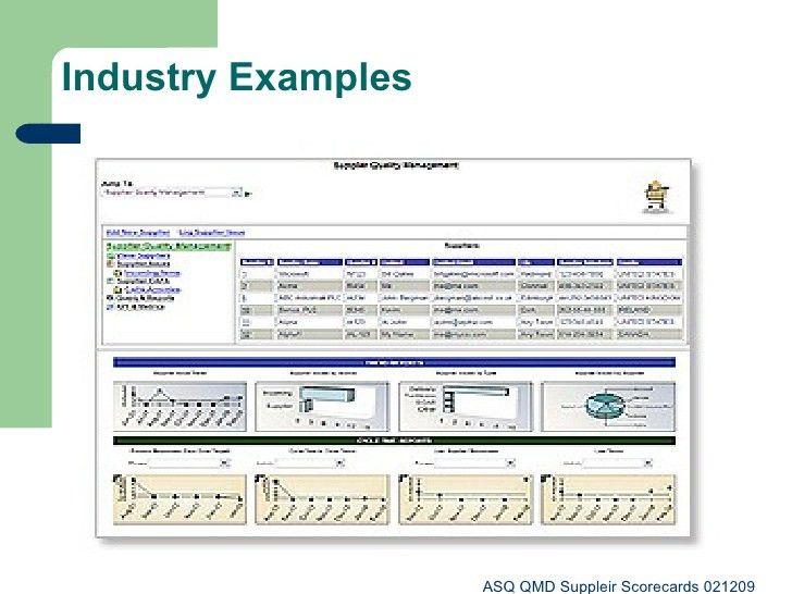 ASQ QMD GSC Supplier Scorecard Benchmark 021209