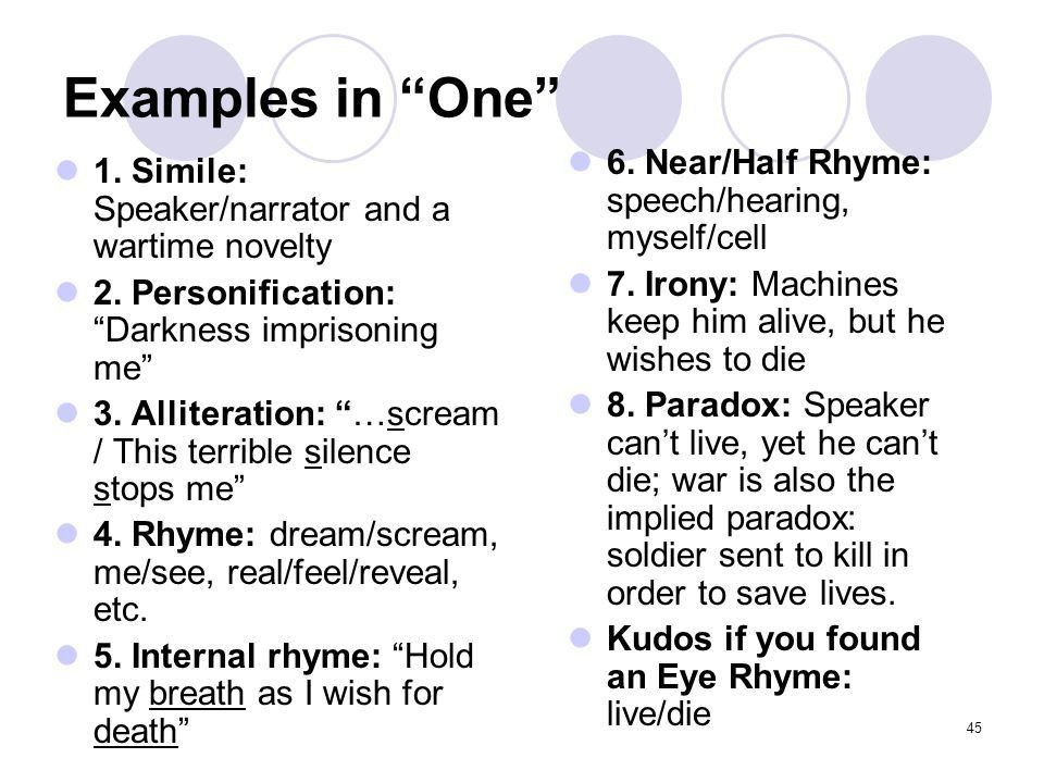 1 Poetry Terms & Examples Figurative & Stylistic Language: Devices ...