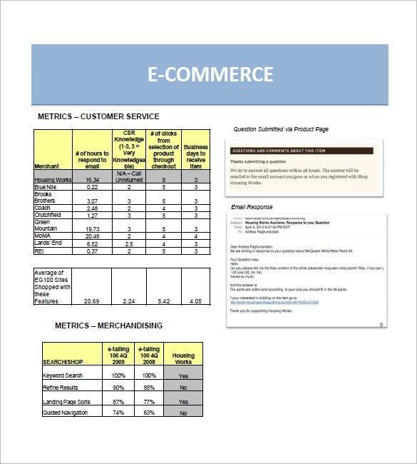 Retail Business Plan Template – 7+ Free Sample, Example Format ...