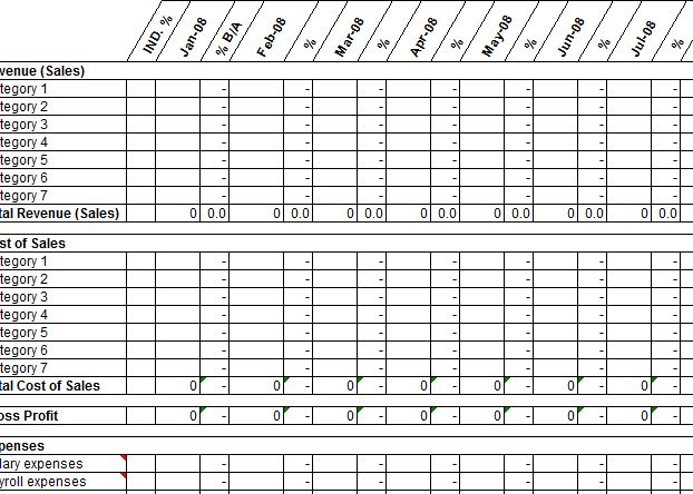 12-Month Profit and Loss Projection Template - My Excel Templates