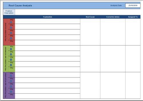Free Root Cause Analysis Template for Excel 2007 - 2016