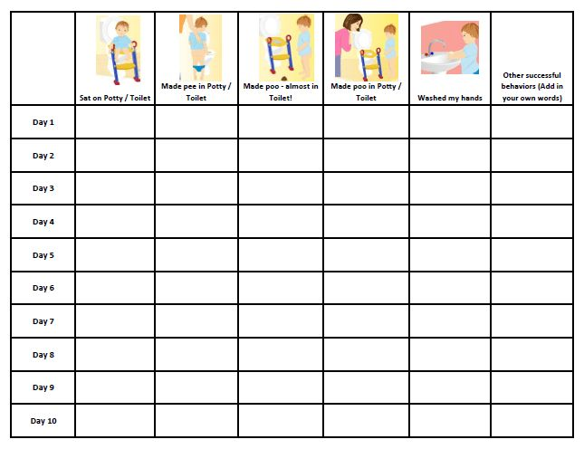 Free Potty Training Charts