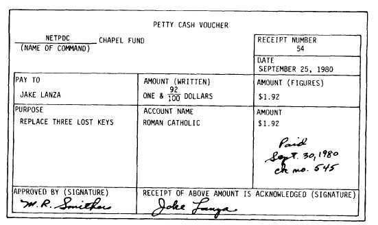 Petty Cash Voucher (Roman Catholic Account, September 2, 1980)