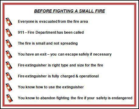 Portable Fire Extinguisher Guidelines - WindsorFire.com