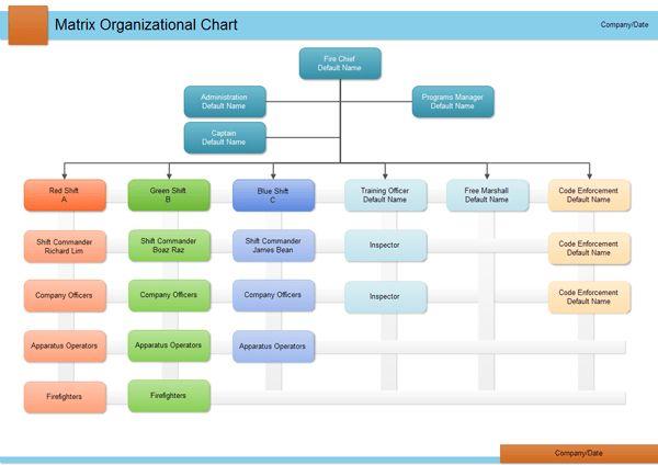 Company Organizational Chart - Lots of company organization chart ...