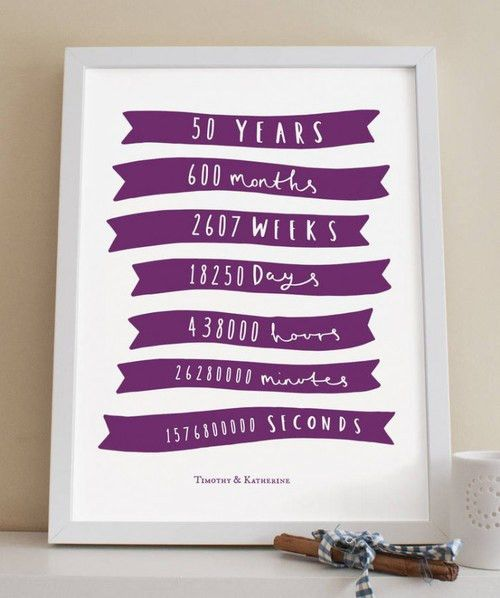 Purple Personalised Anniversary Card Invitations for Happy ...