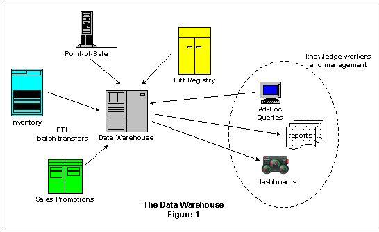 Kiran Kumar Vasadi IBM Certified - Cognos Business Intelligence ...