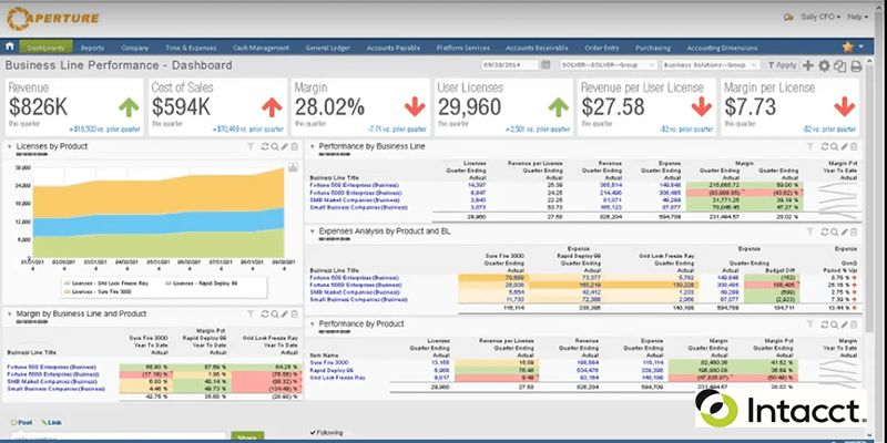 15 Best Accounting Software Systems For Your Business ...