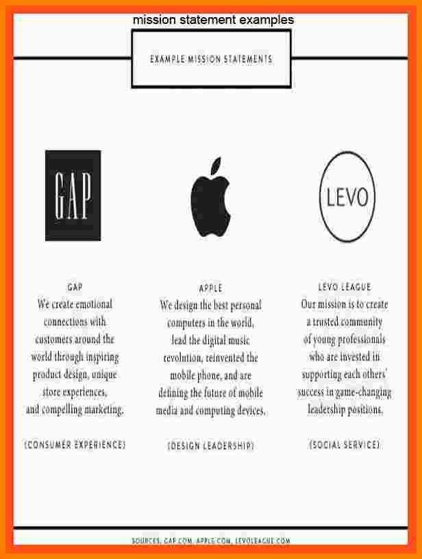 9+ apple mission statement | Statement Information
