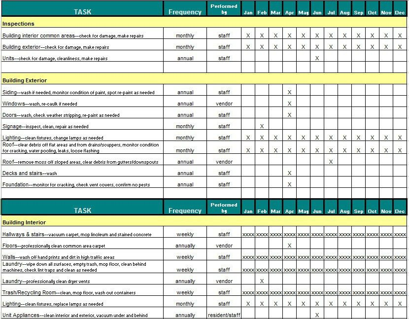 12 Free Sample Car Maintenance List Templates – Printable Samples