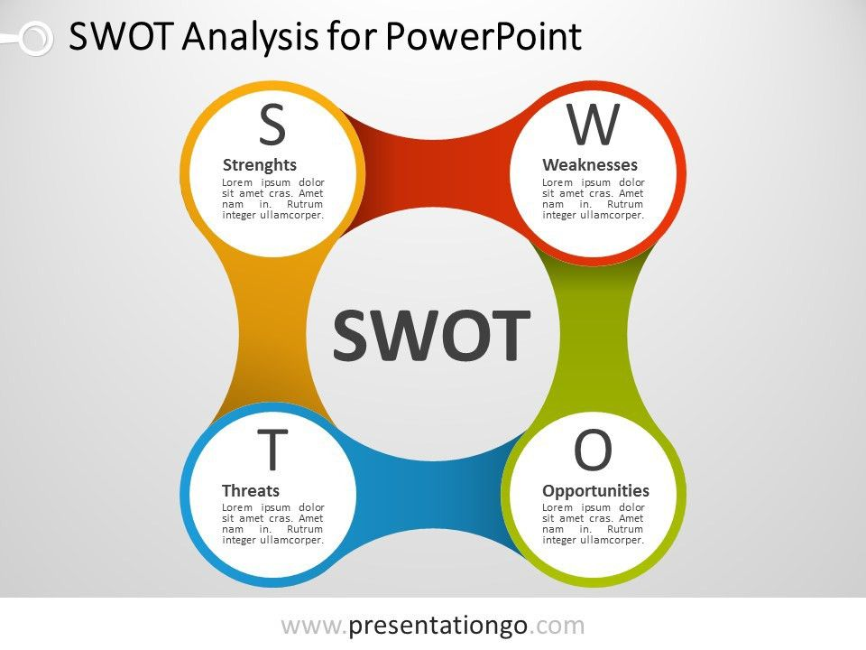 swot analysis of college