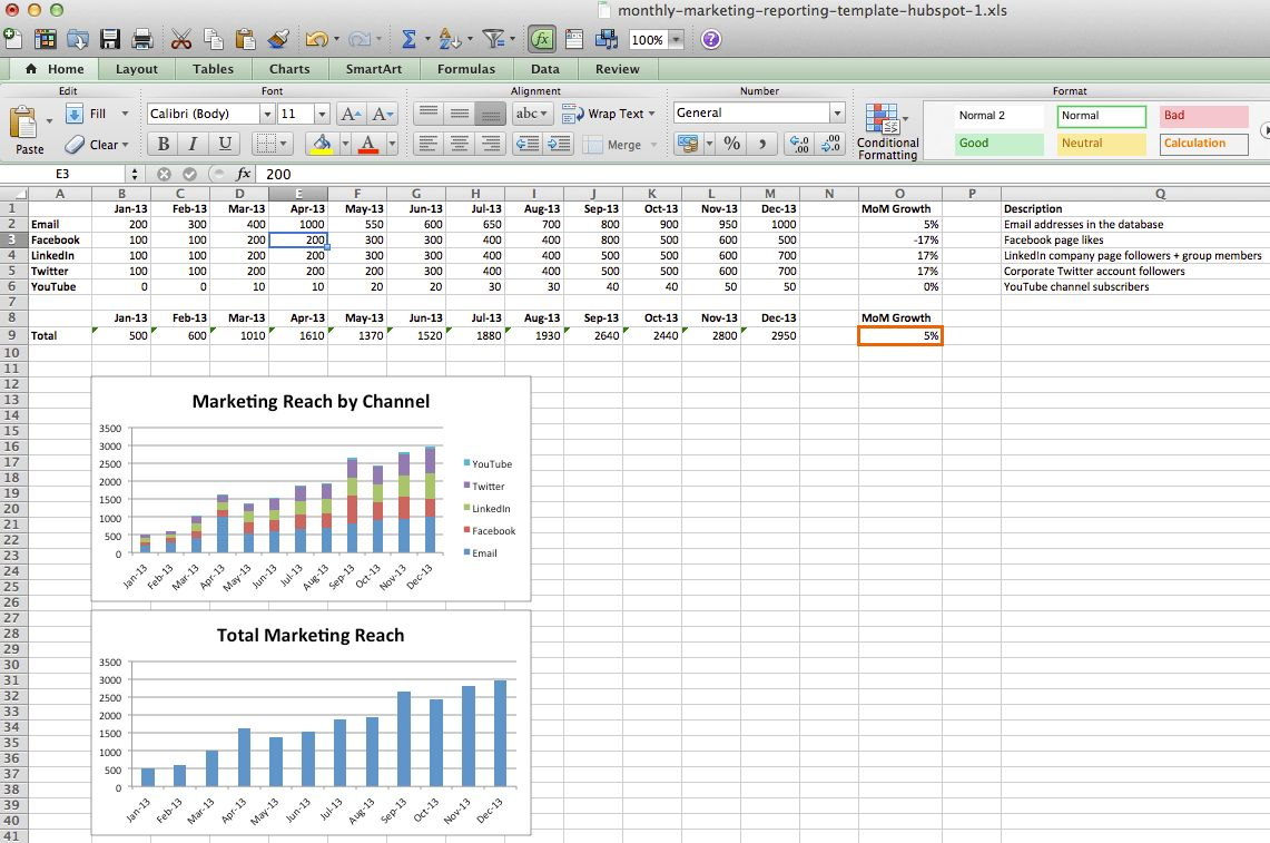 A Free, Customizable Template to Help You Prove Marketing ROI [+ ...