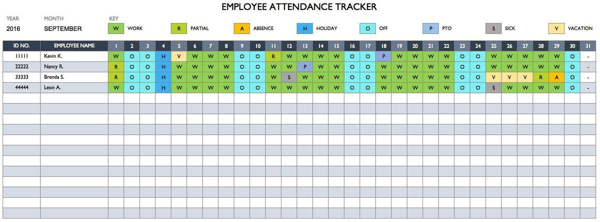 Free Employee Performance Review Templates - Smartsheet