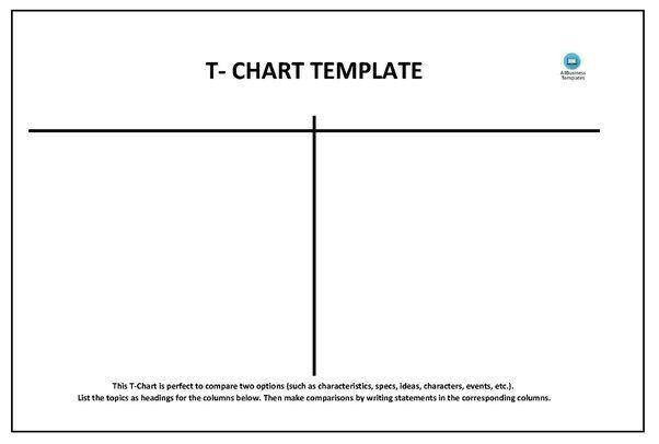 What is a T-chart used for? - Quora