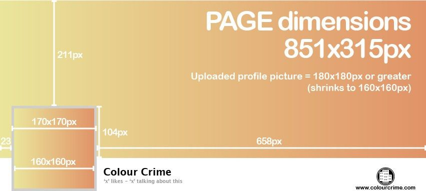 Facebook Timeline Cover And Profile Picture Dimensions For Your ...