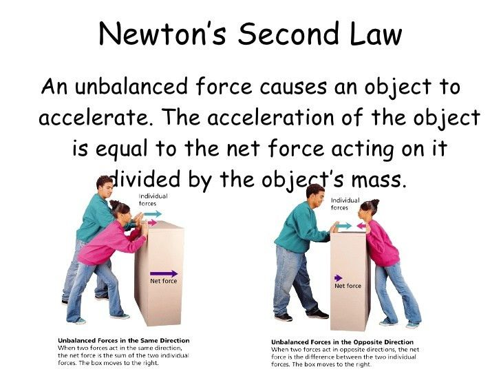 Newton's 2nd and 3rd laws of motion « KaiserScience