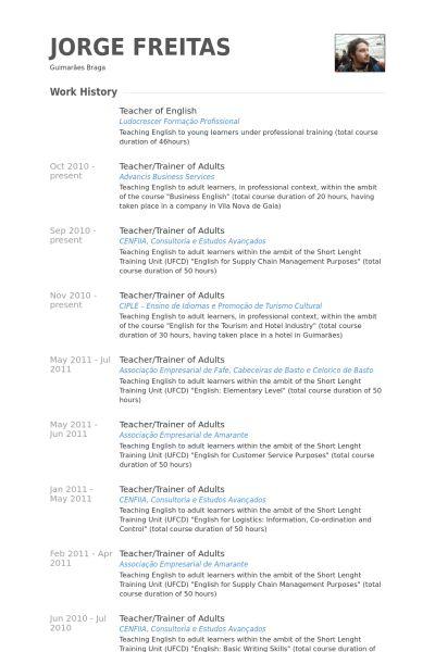 Teacher Of English Resume samples - VisualCV resume samples database