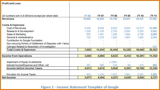 9+ income statement template | Job Resumes Word