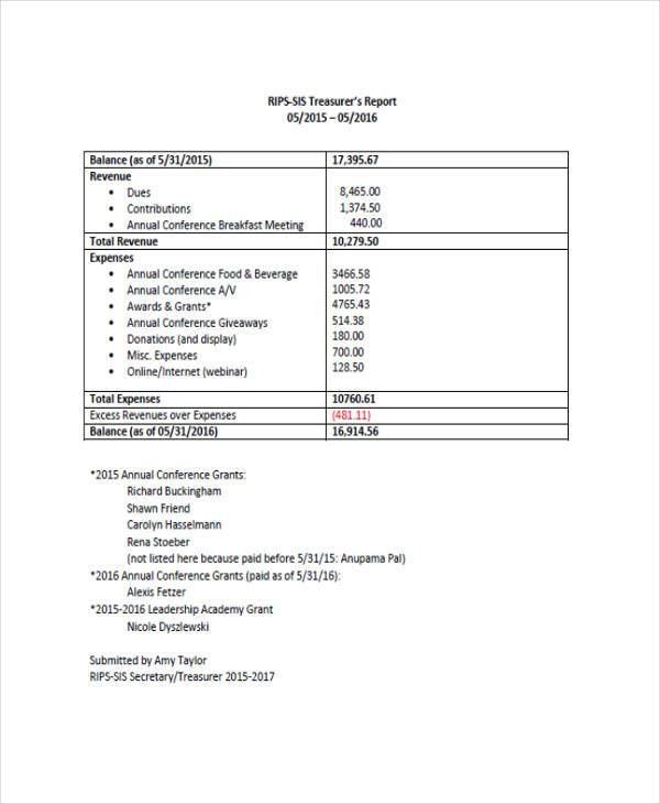 9+ Meeting Report Templates - Free Sample, Example Format Download ...