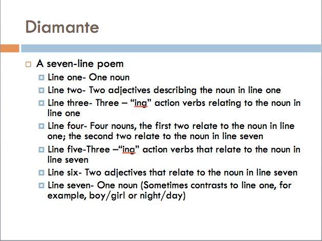 Poetry (Diamante, Quatrain, Free Verse) Introduction PowerPoint ...