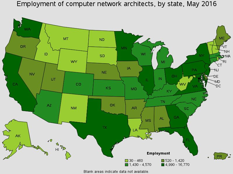 Computer Network Architects