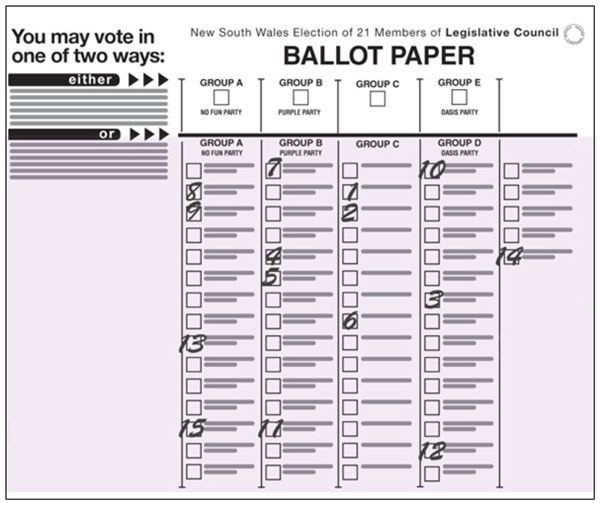 The 25+ best Sample ballot ideas on Pinterest | Republican primary ...