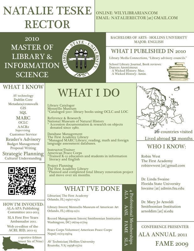 10 best Teacher librarian resume images on Pinterest | Resume ...