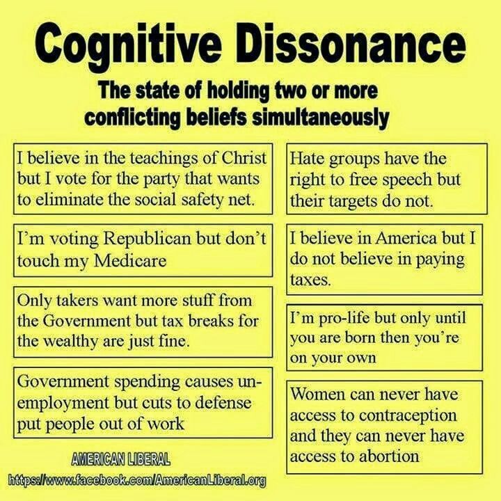 134 best Distorted Thinking~Cognitive Dissonance images on ...